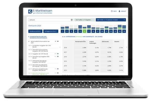 """REBMANN RESEARCH macht aus umfangreichen PDF-Dokumenten """"Just on line"""" eine interaktive, sehr lebendige Online-Anwendung"""
